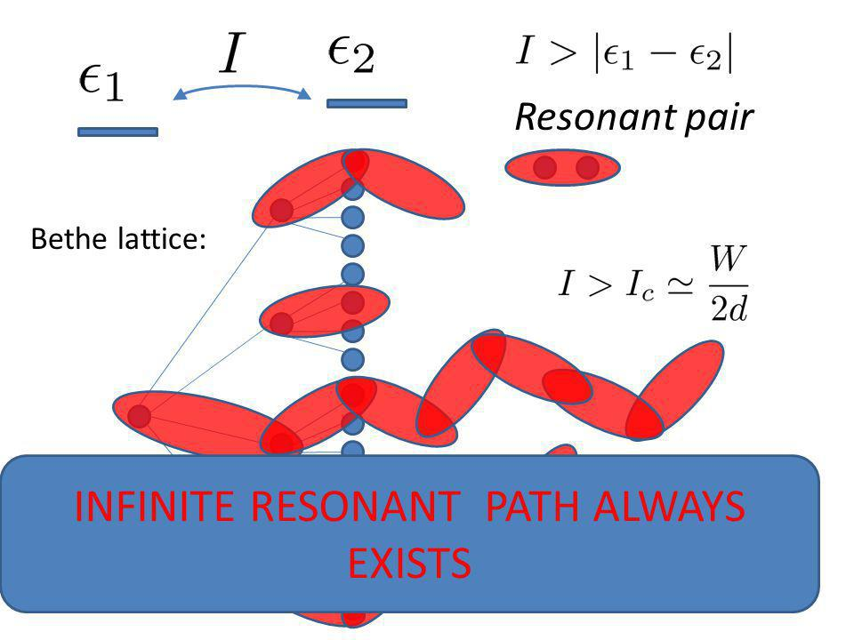 INFINITE RESONANT PATH ALWAYS EXISTS