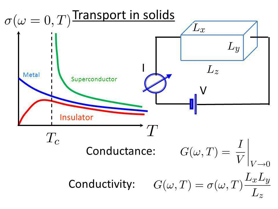 Transport in solids I V Conductance: Conductivity: Insulator Metal