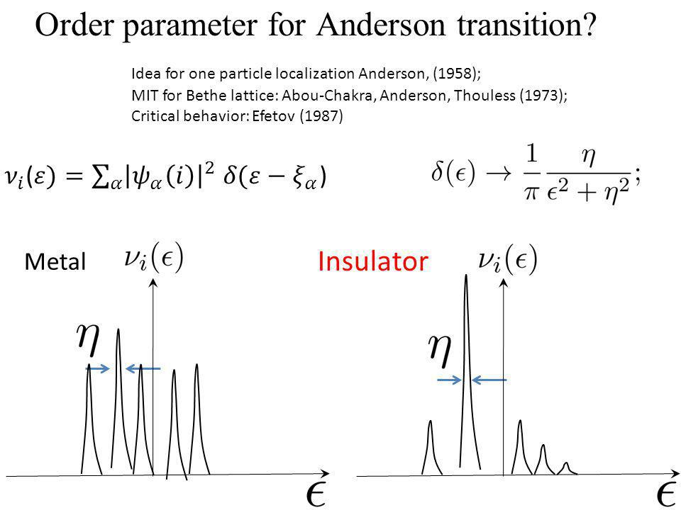 Order parameter for Anderson transition
