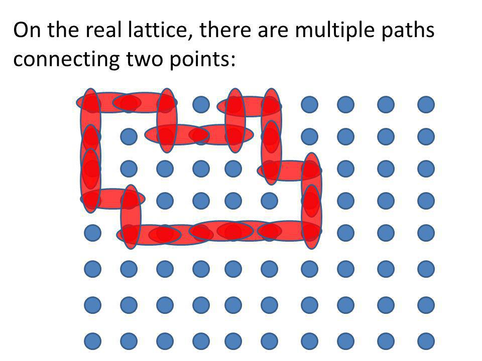 On the real lattice, there are multiple paths