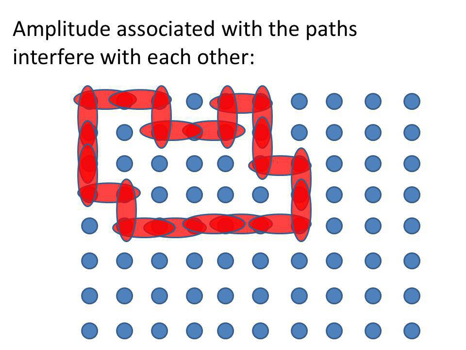 Amplitude associated with the paths