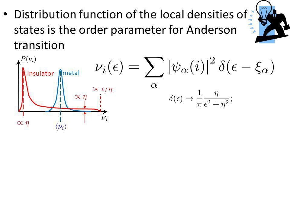 Distribution function of the local densities of states is the order parameter for Anderson transition