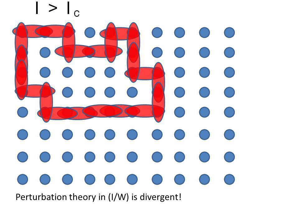 Perturbation theory in (I/W) is divergent!
