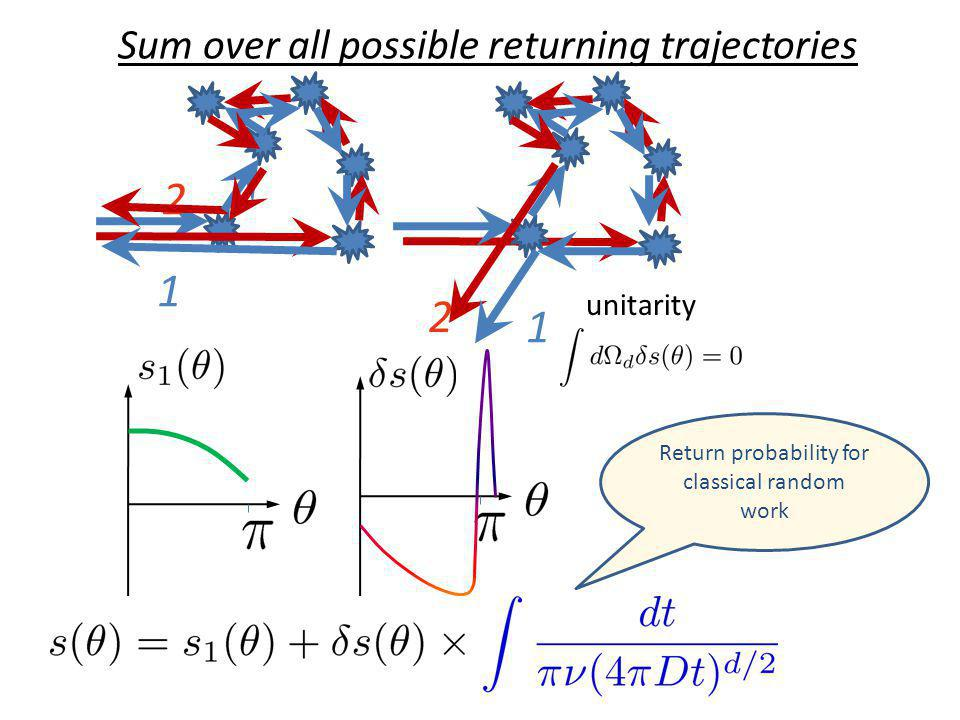 Sum over all possible returning trajectories