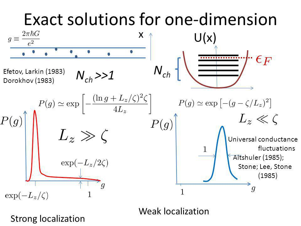 Exact solutions for one-dimension
