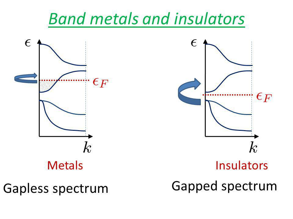 Band metals and insulators