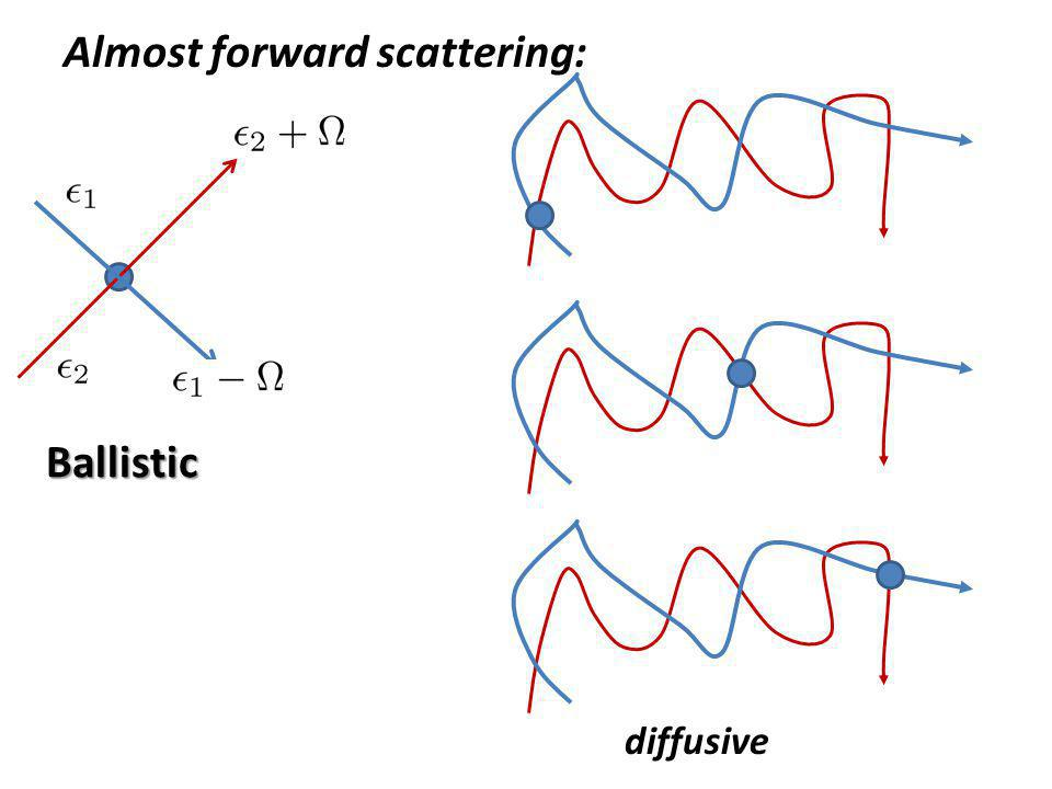 Almost forward scattering: