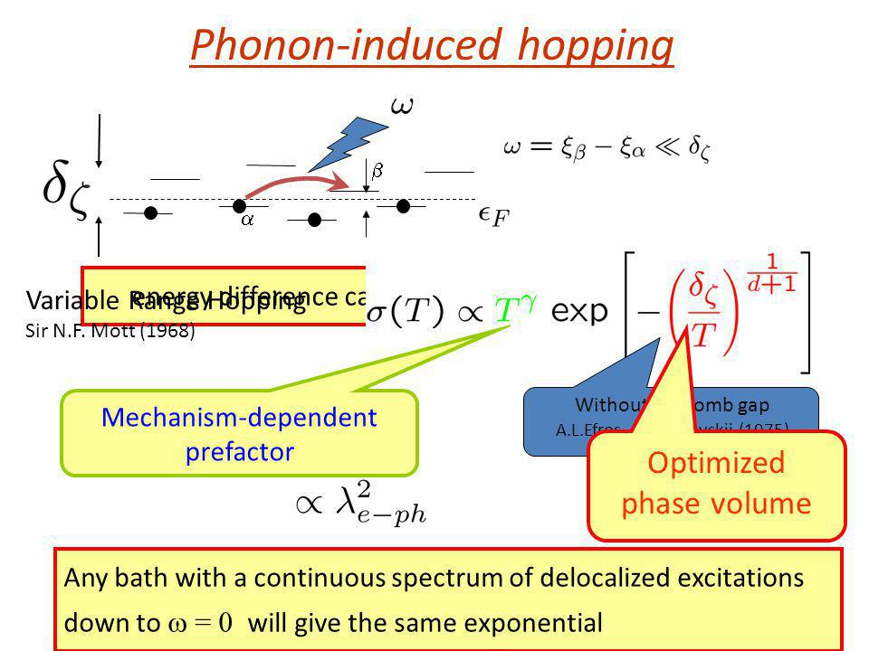 Phonon-induced hopping