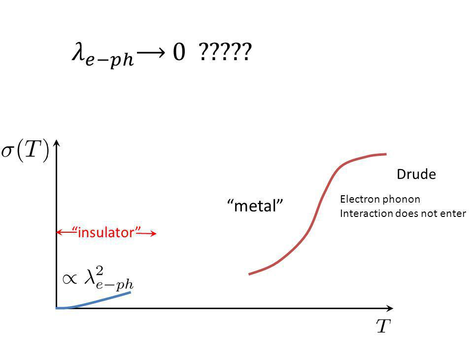 𝜆 𝑒−𝑝ℎ ⟶ 0 metal Drude insulator Electron phonon