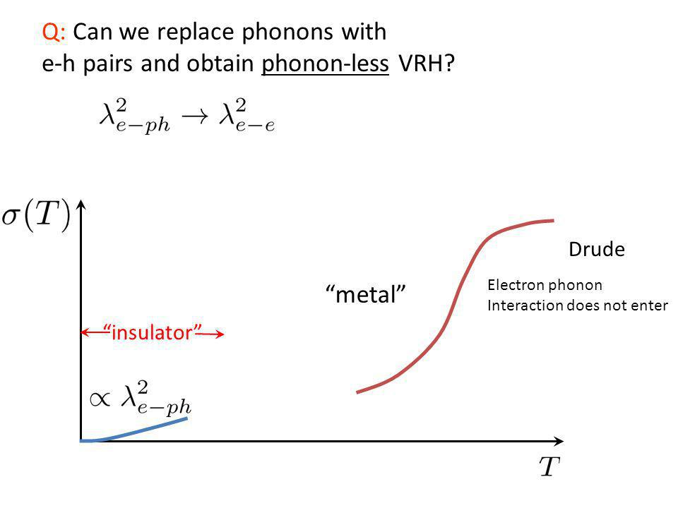 Q: Can we replace phonons with e-h pairs and obtain phonon-less VRH