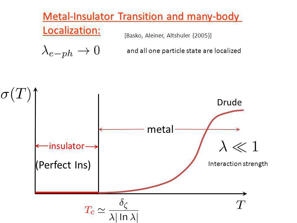 Metal-Insulator Transition and many-body Localization:
