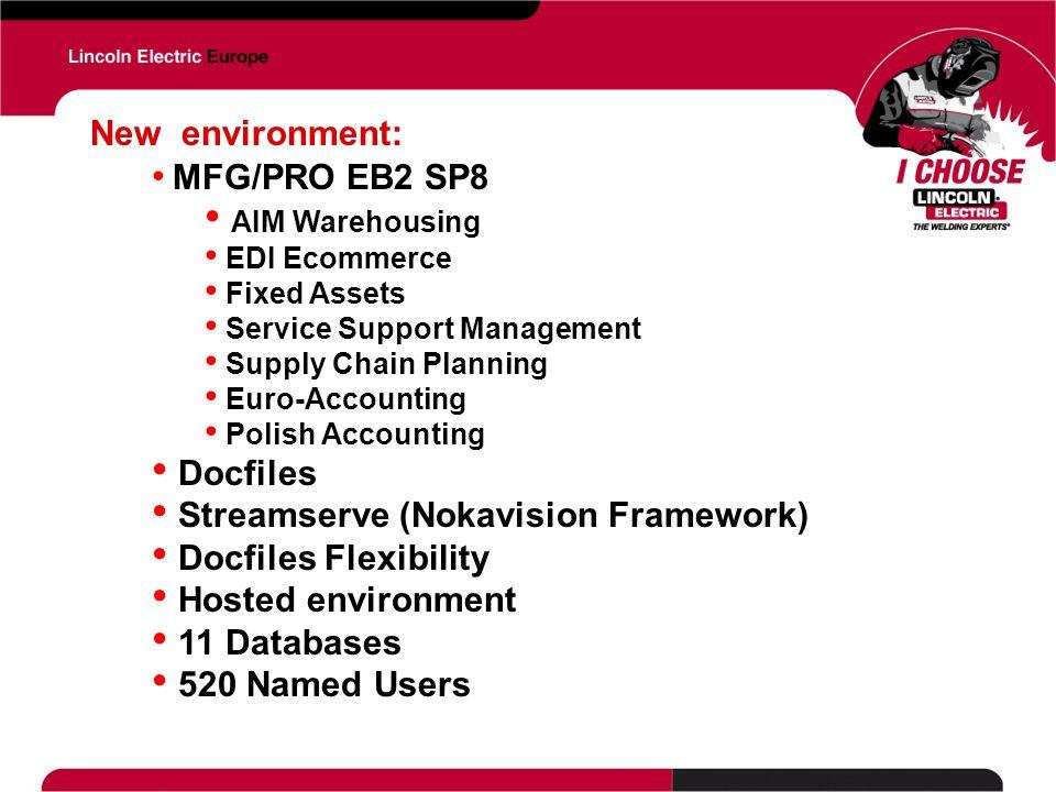 Streamserve (Nokavision Framework) Docfiles Flexibility