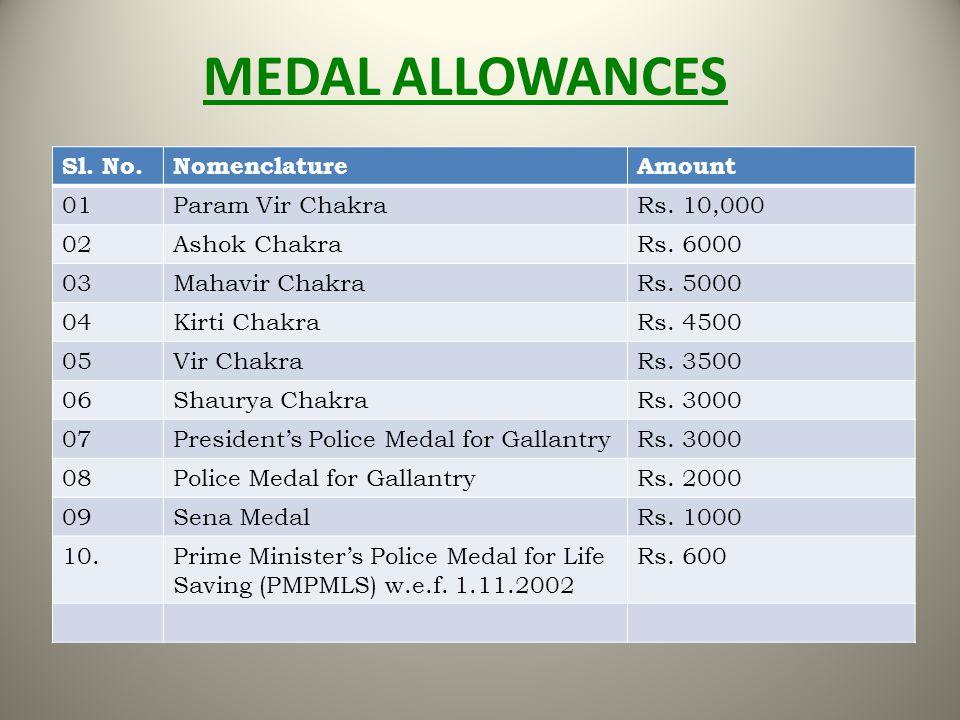 MEDAL ALLOWANCES Sl. No. Nomenclature Amount 01 Param Vir Chakra