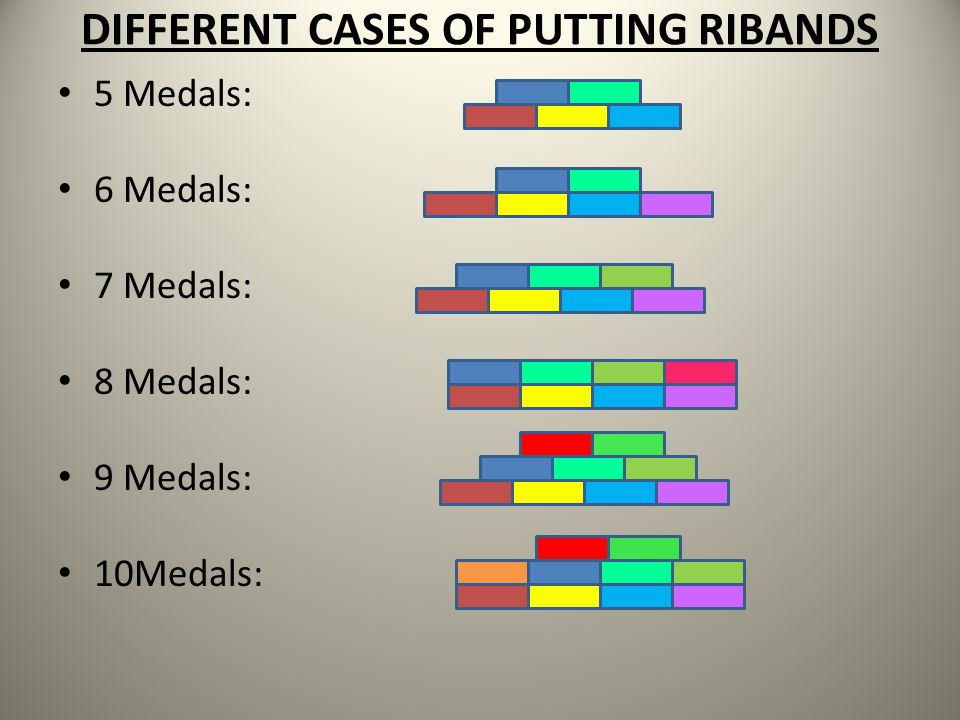 DIFFERENT CASES OF PUTTING RIBANDS