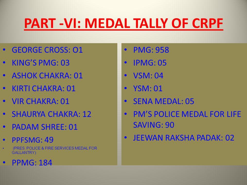PART -VI: MEDAL TALLY OF CRPF