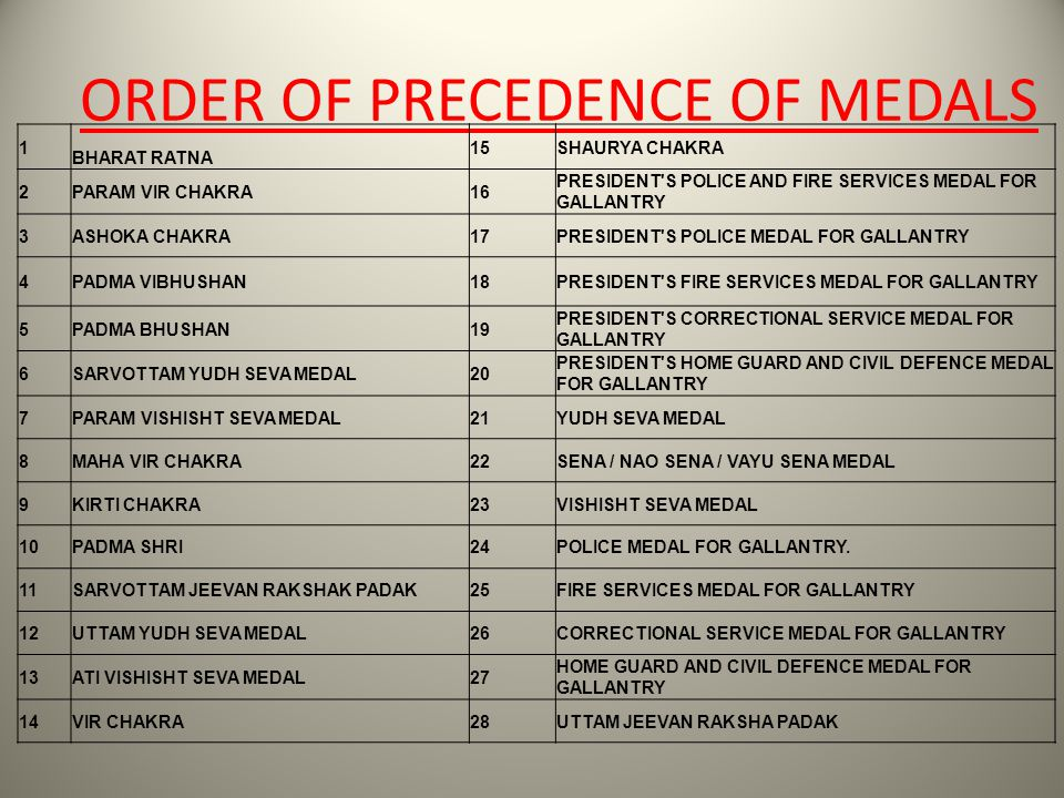 ORDER OF PRECEDENCE OF MEDALS