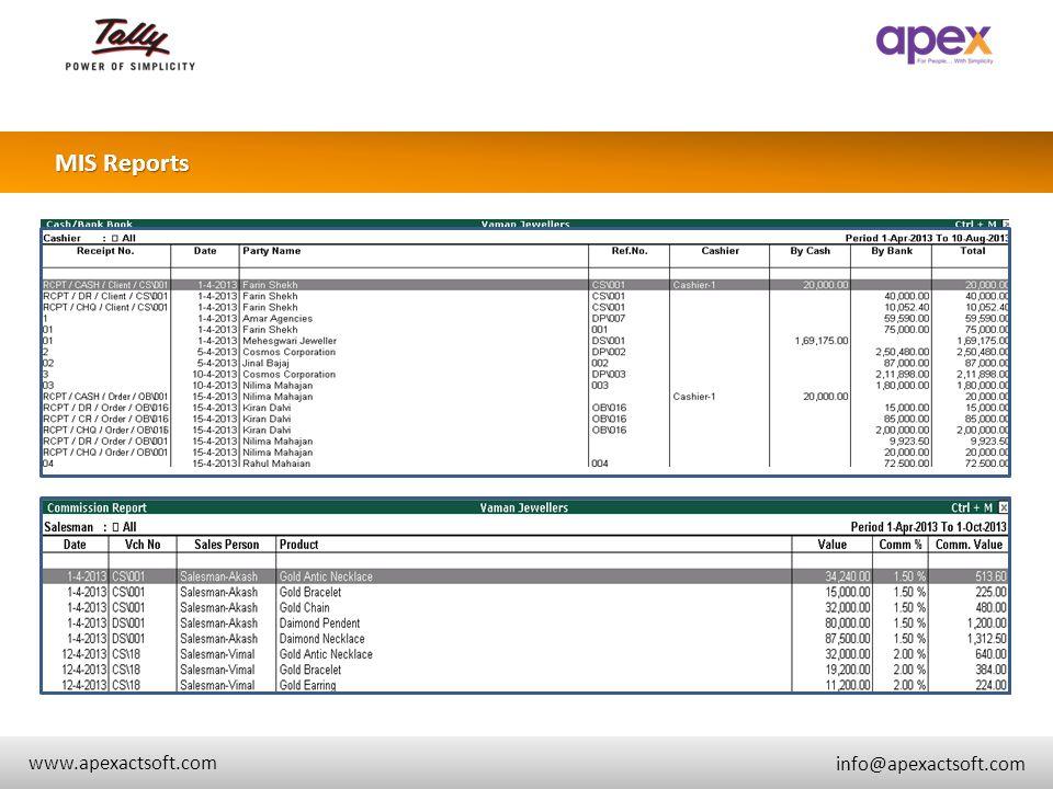 + MIS Reports + www.apexactsoft.com info@apexactsoft.com