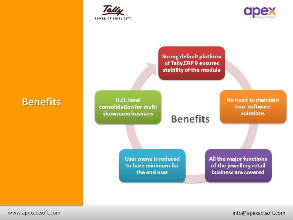 Benefits Benefits + + www.apexactsoft.com info@apexactsoft.com