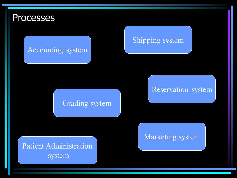 Patient Administration system