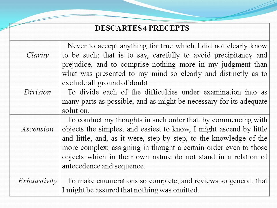 DESCARTES 4 PRECEPTS Clarity.