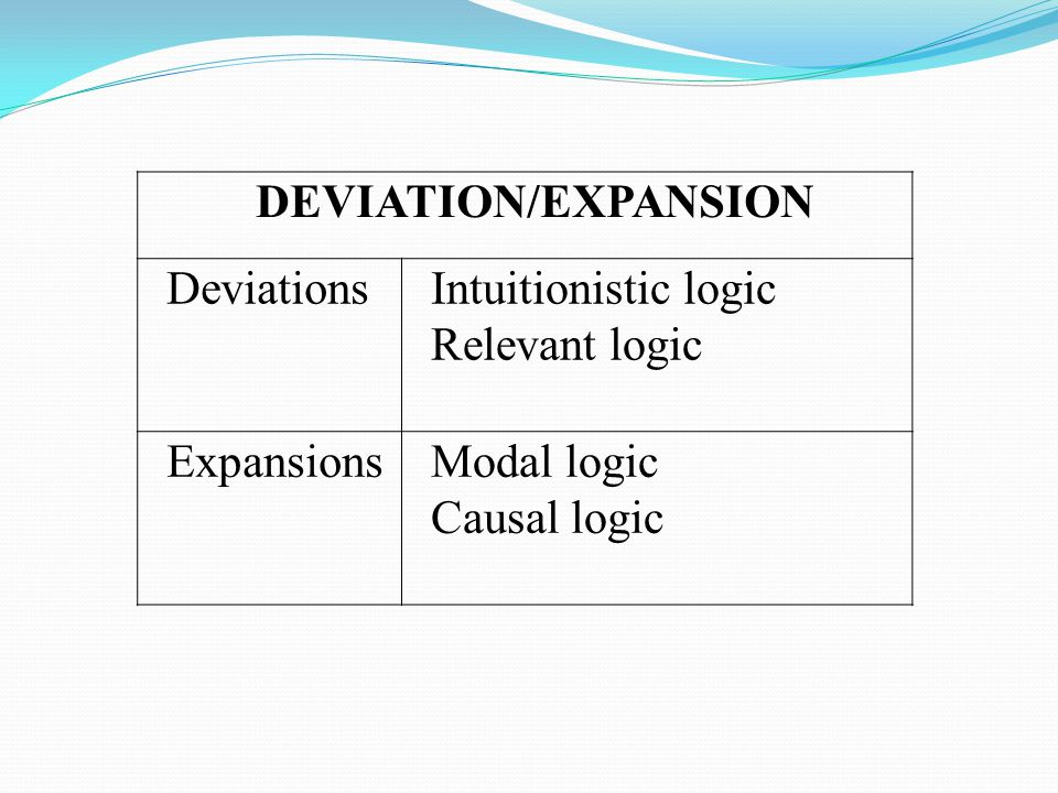 DEVIATION/EXPANSION Deviations. Intuitionistic logic.