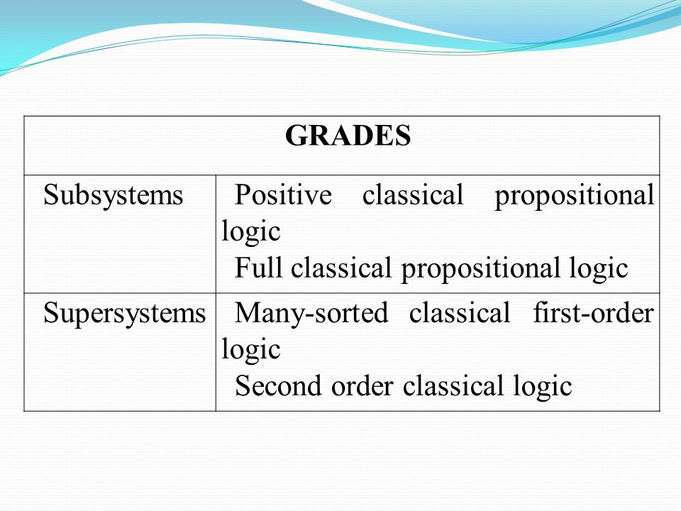 GRADES Subsystems. Positive classical propositional logic. Full classical propositional logic. Supersystems.