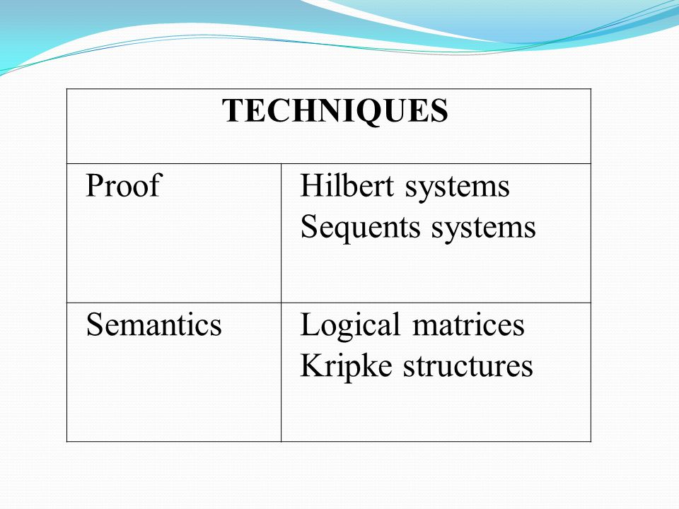 TECHNIQUES Proof Hilbert systems Sequents systems Semantics Logical matrices Kripke structures