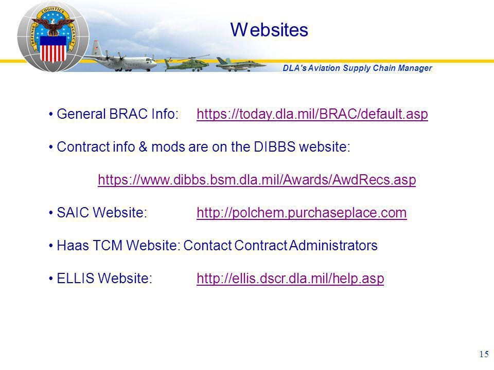 Websites General BRAC Info: https://today.dla.mil/BRAC/default.asp