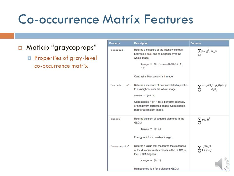 Co-occurrence Matrix Features