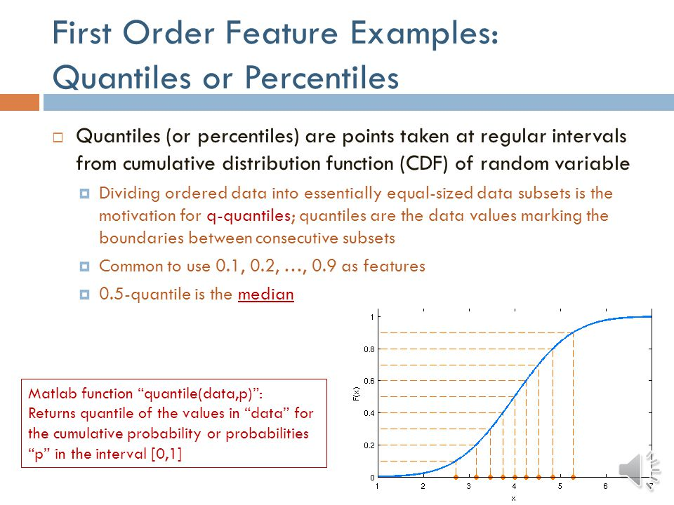 First Order Feature Examples: Quantiles or Percentiles