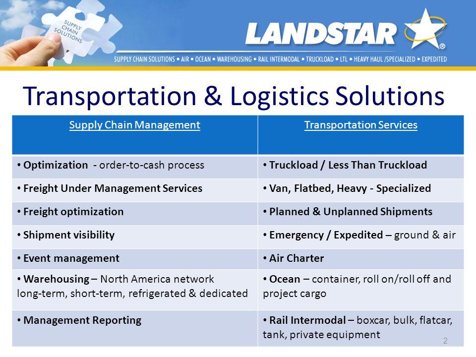 Transportation & Logistics Solutions