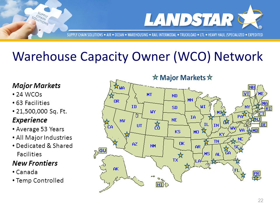 Warehouse Capacity Owner (WCO) Network