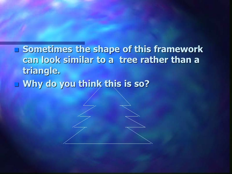 Sometimes the shape of this framework can look similar to a tree rather than a triangle.