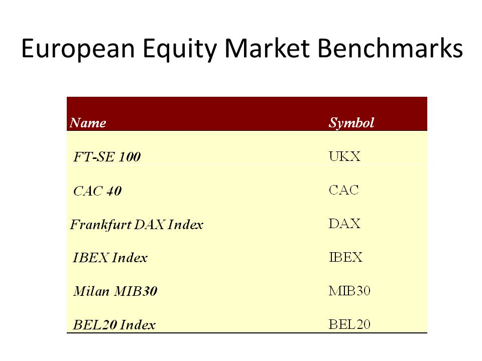 European Equity Market Benchmarks