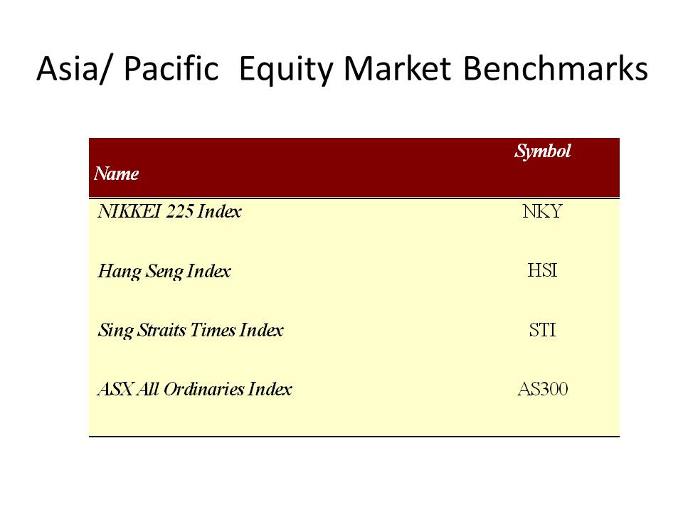 Asia/ Pacific Equity Market Benchmarks