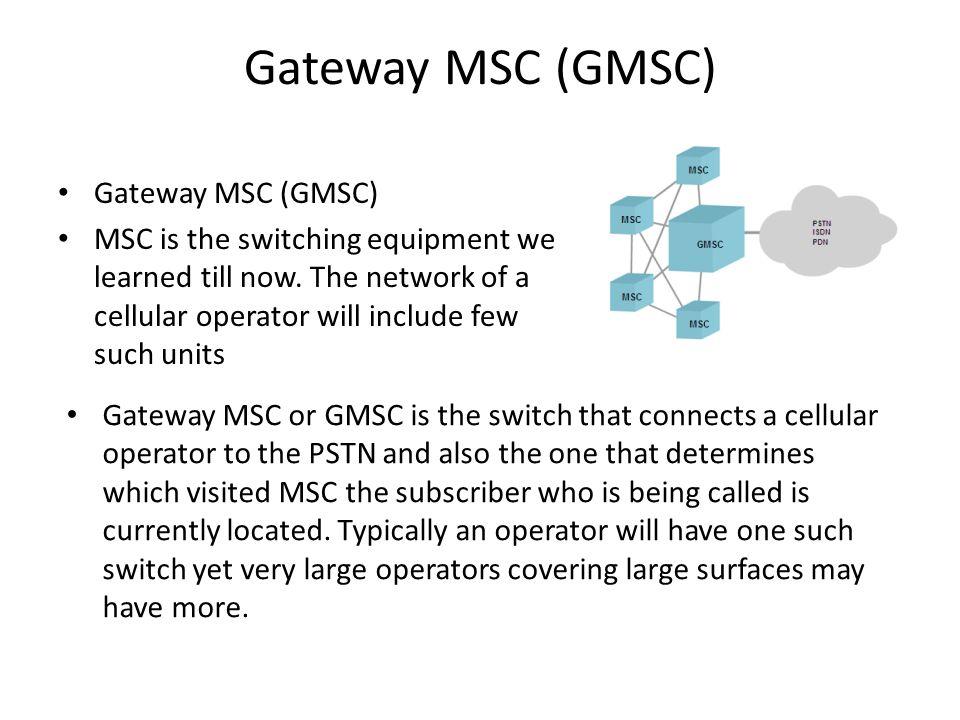 Gateway MSC (GMSC) Gateway MSC (GMSC)