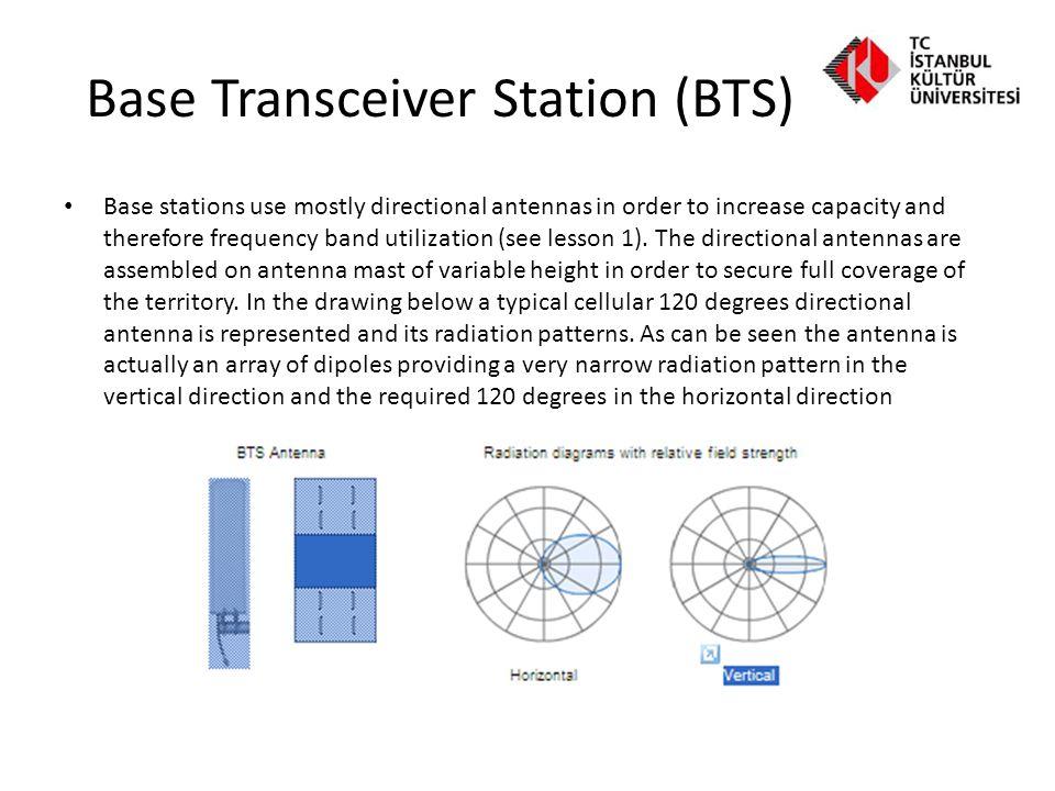 Base Transceiver Station (BTS)