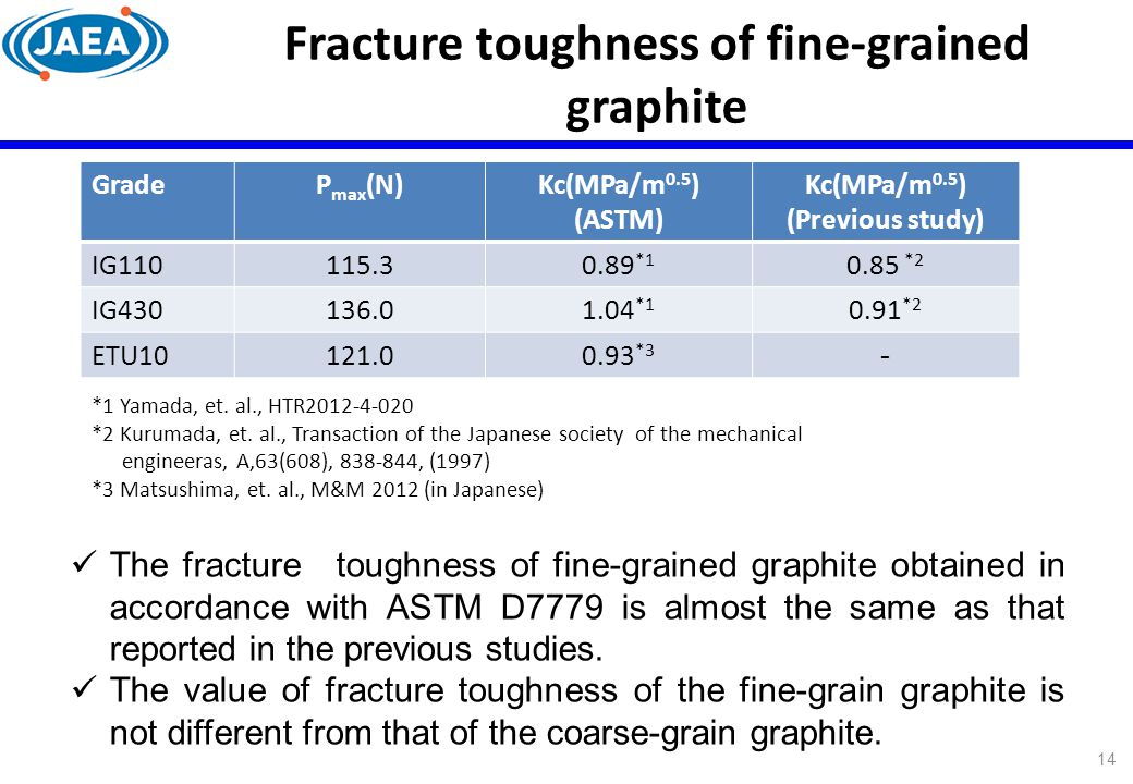 Fracture toughness of fine-grained graphite