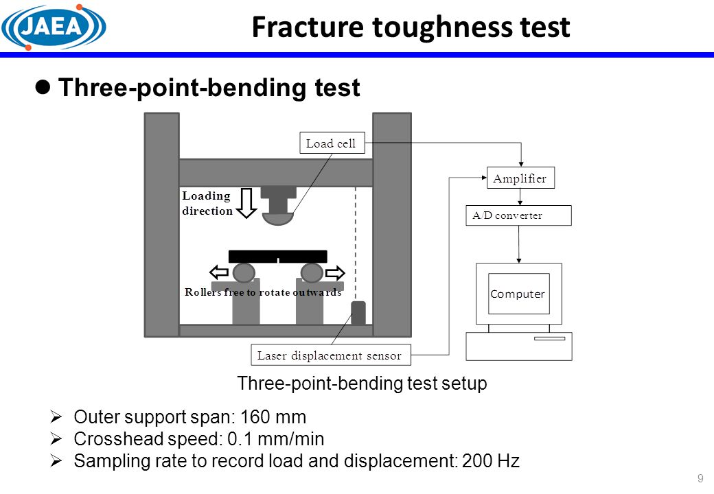 Fracture toughness test