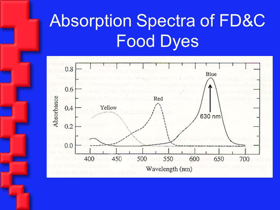 Determination of the Rate Law for Food Coloring Bleaching - ppt ...