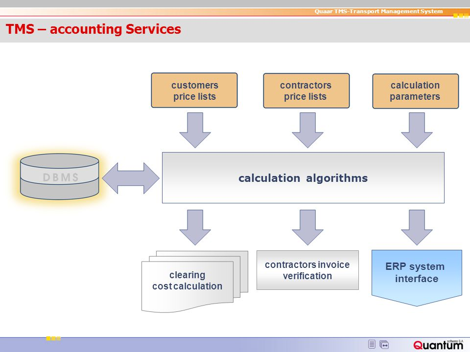 TMS – accounting Services