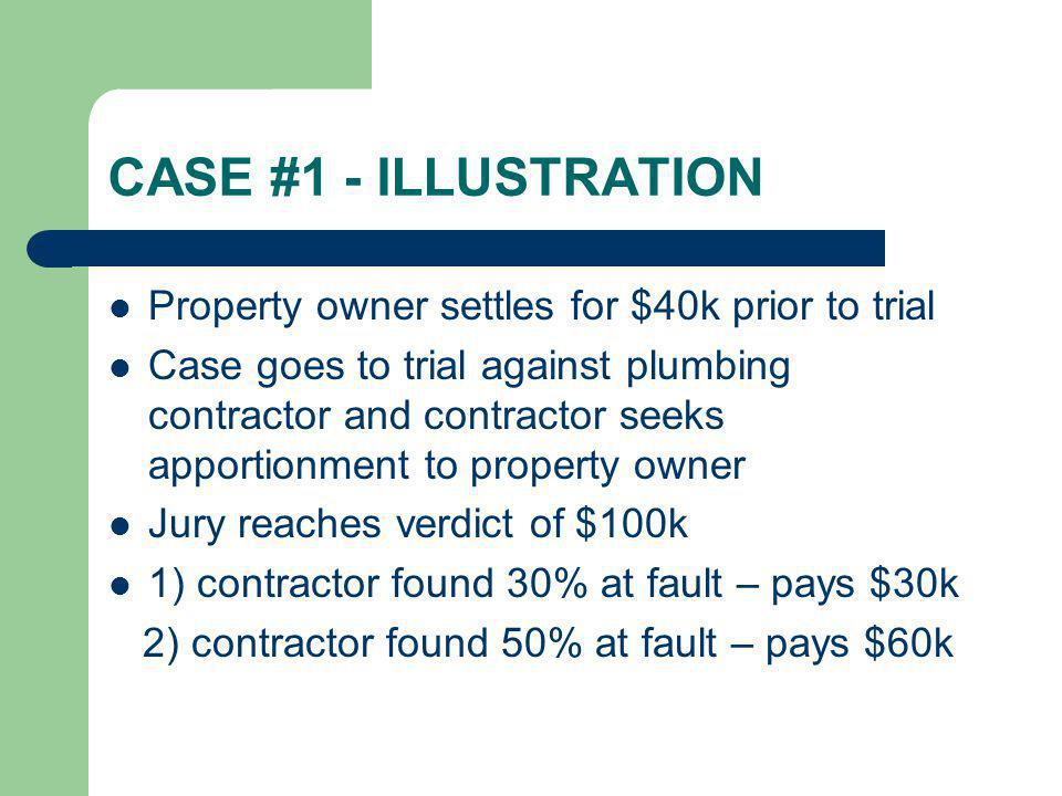 CASE #1 - ILLUSTRATION Property owner settles for $40k prior to trial