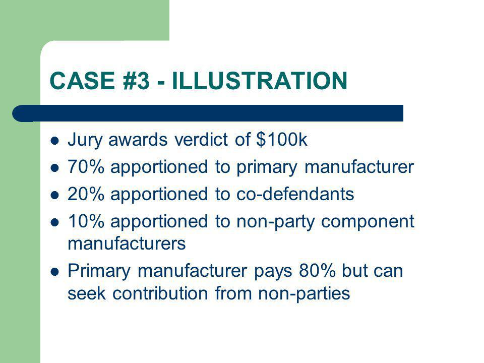 CASE #3 - ILLUSTRATION Jury awards verdict of $100k