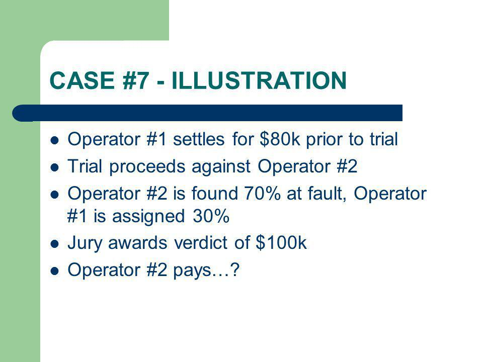 CASE #7 - ILLUSTRATION Operator #1 settles for $80k prior to trial