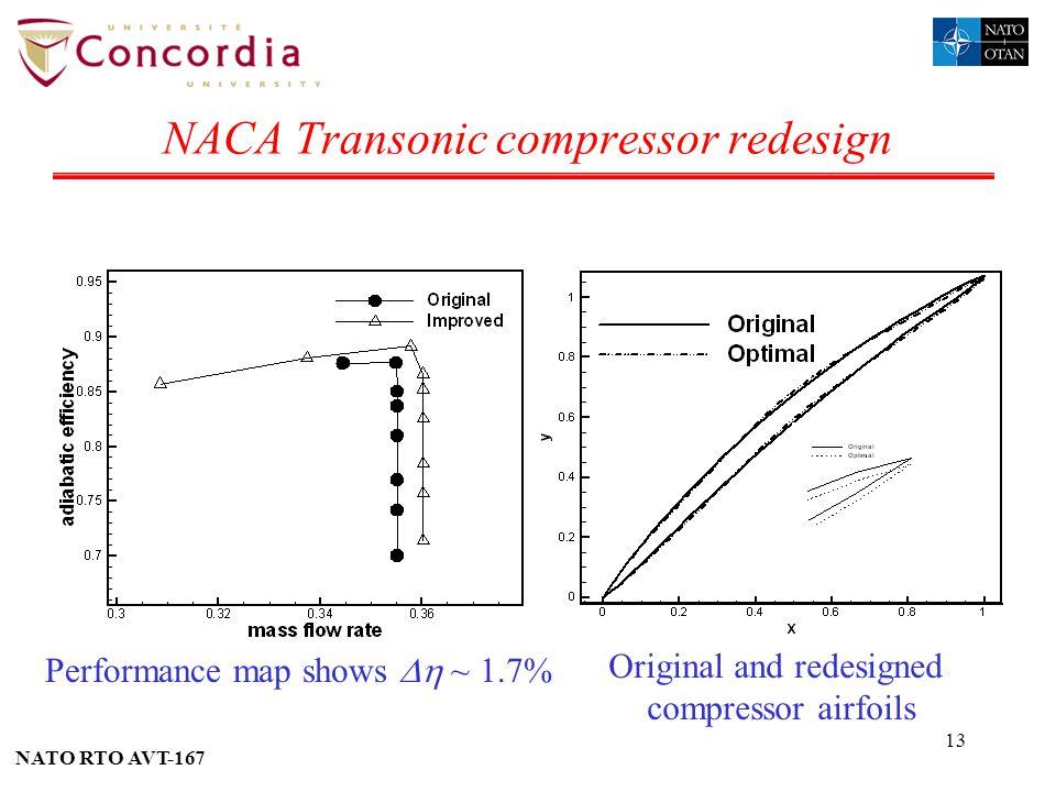 NACA Transonic compressor redesign