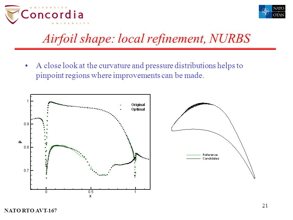 Airfoil shape: local refinement, NURBS