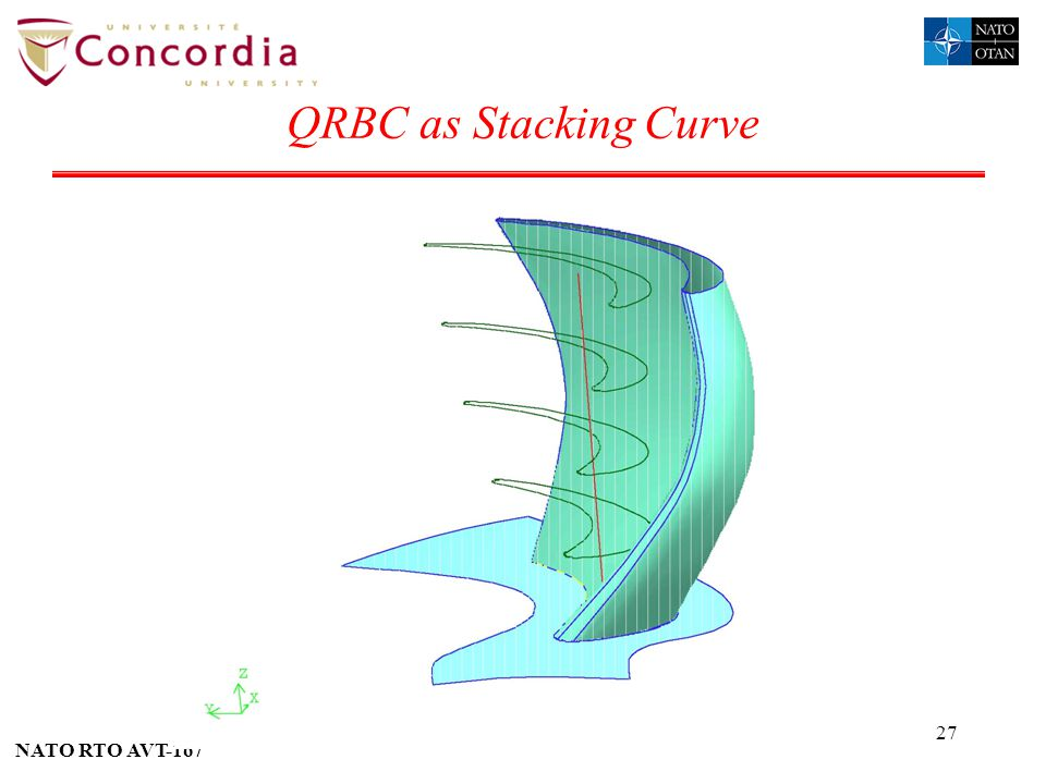 QRBC as Stacking Curve 27