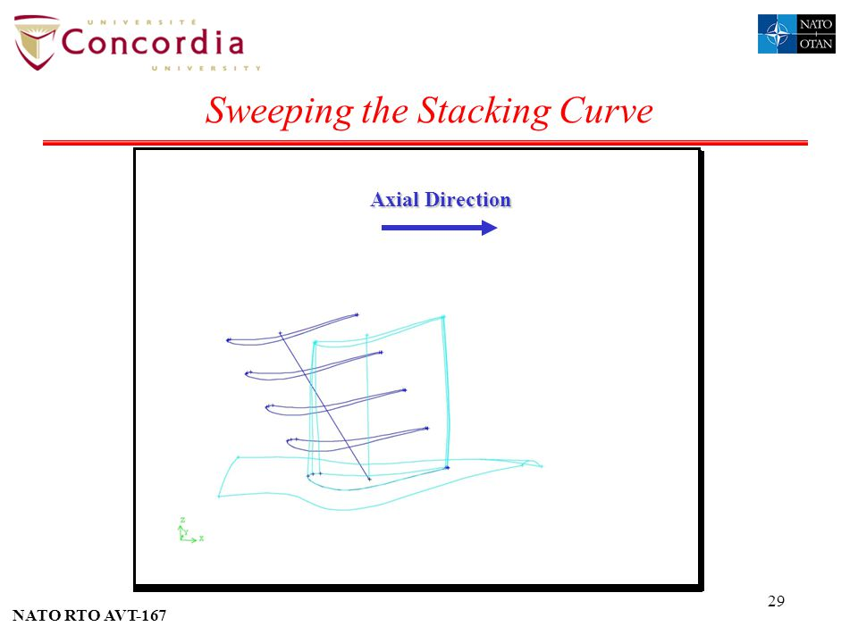 Sweeping the Stacking Curve