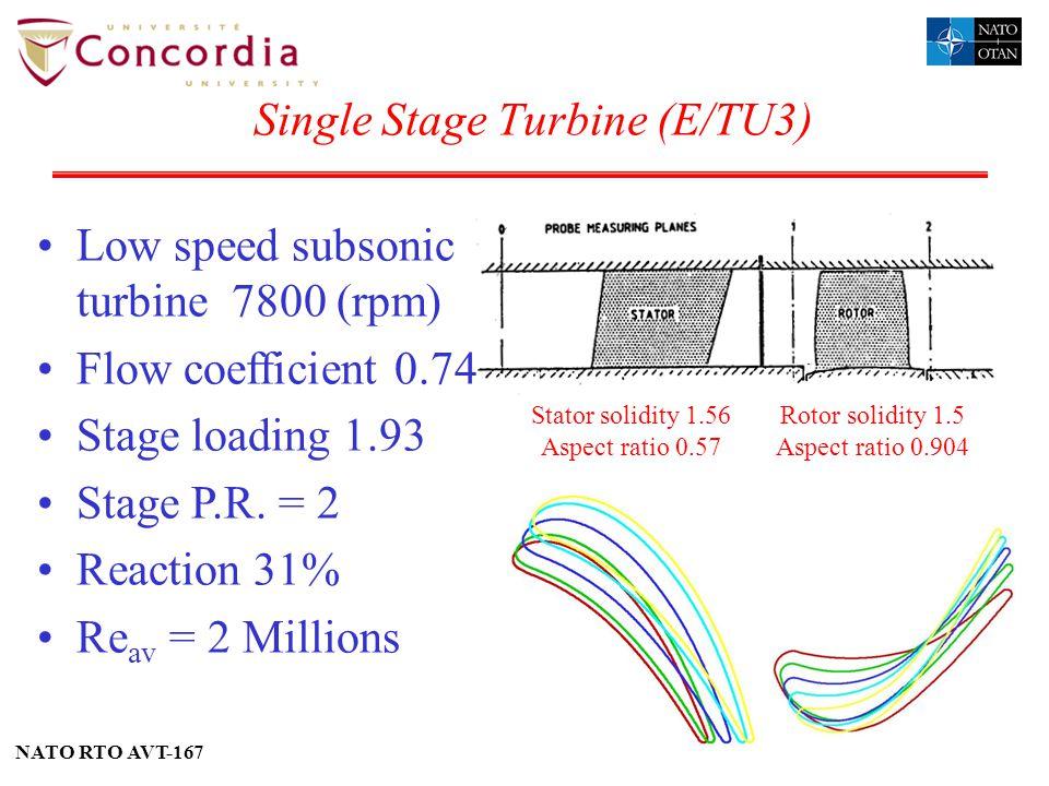 Single Stage Turbine (E/TU3)