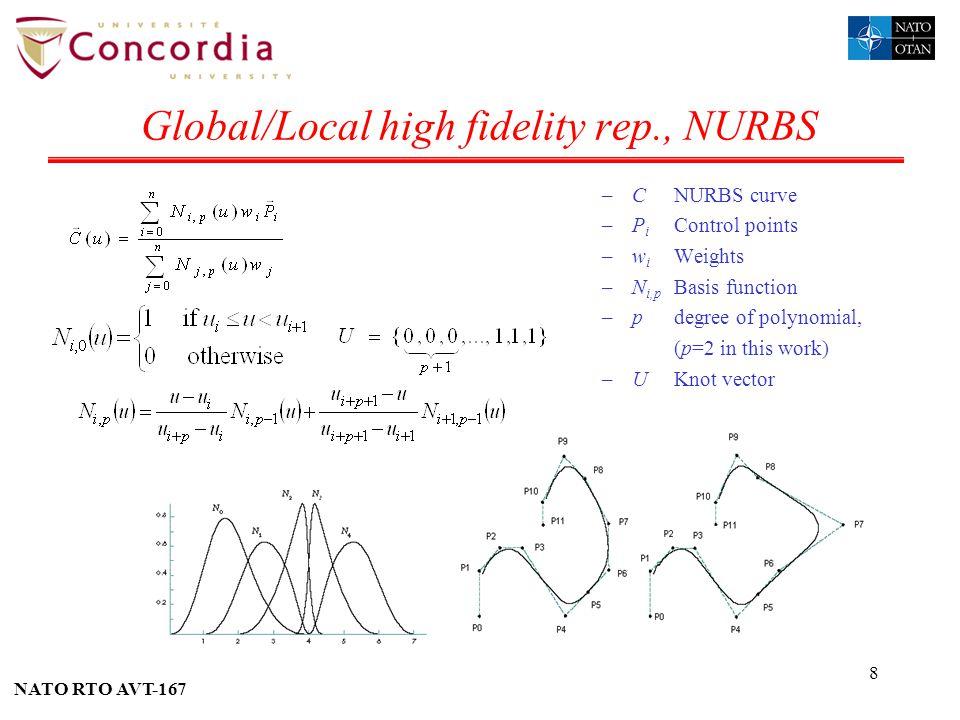 Global/Local high fidelity rep., NURBS